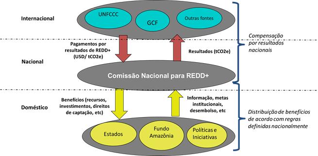 Arquitetura_dos_incentivos.png