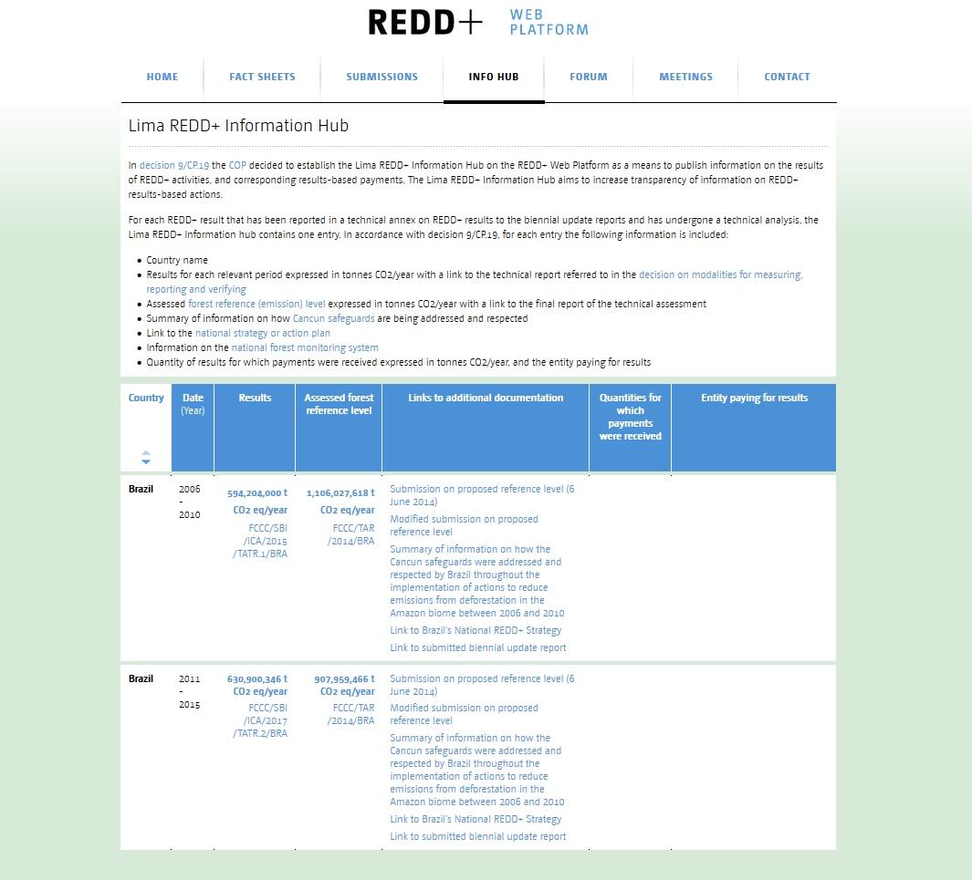 UNFCCC publica novos resultados de REDD+ do Brasil